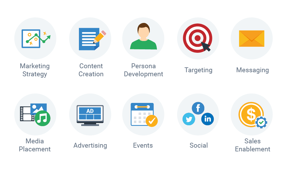 icons of ClickDimensions services